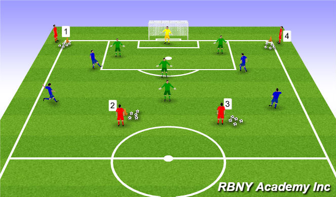 Football/Soccer Session Plan Drill (Colour): Technical 2 (Opposed)