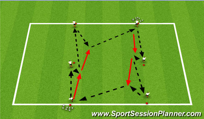 Football/Soccer Session Plan Drill (Colour): Knock down level 0