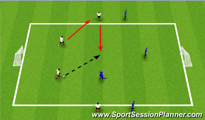 Football/Soccer Session Plan Drill (Colour): Interchanging Level I 4v4