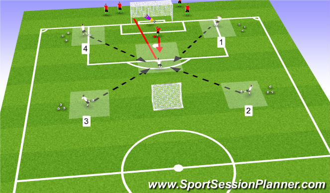 Football/Soccer Session Plan Drill (Colour): 1v1 shooting from different angles