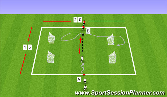 Football/Soccer Session Plan Drill (Colour): 1v1 or Technical Work