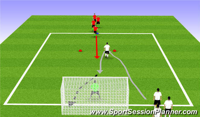 Football/Soccer Session Plan Drill (Colour): 1v1 Turn and Shoot