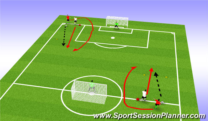 Football/Soccer Session Plan Drill (Colour): Mane 1v1