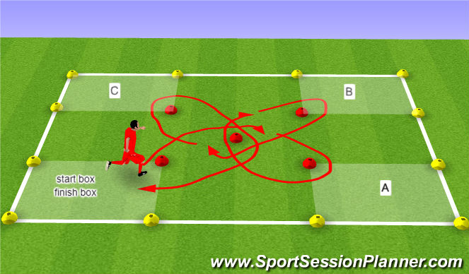 Football/Soccer Session Plan Drill (Colour): AGILITY ACADEMY CHALLENGE