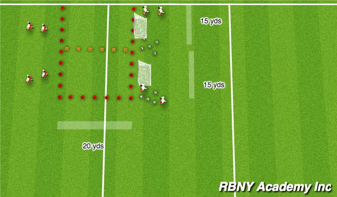 Football/Soccer Session Plan Drill (Colour): 15 x 20 1v1s