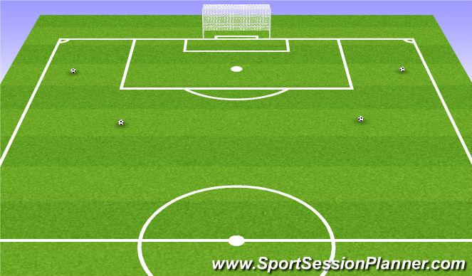 Football/Soccer Session Plan Drill (Colour): Dead balls