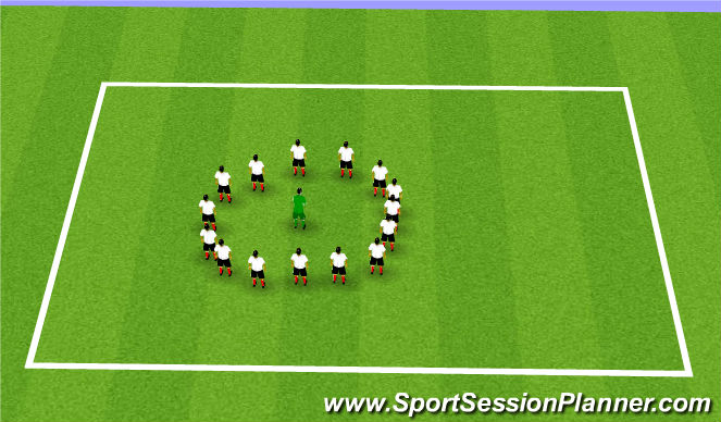 Football/Soccer Session Plan Drill (Colour): Memory III