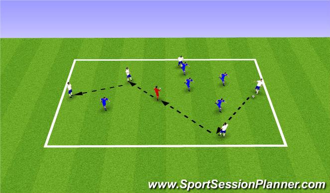 Football/Soccer Session Plan Drill (Colour): 5v5+1