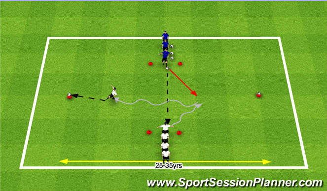 Football/Soccer Session Plan Drill (Colour): 1v1 COD