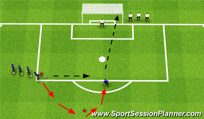 Football/Soccer Session Plan Drill (Colour): Shooters/Keepers