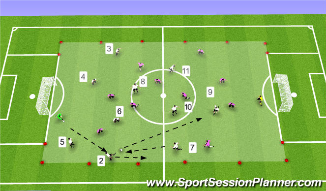 Football/Soccer Session Plan Drill (Colour): 10 v 10 or 11 v 11