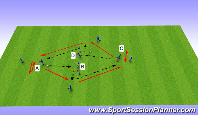 Football/Soccer Session Plan Drill (Colour): Give and Go - in front