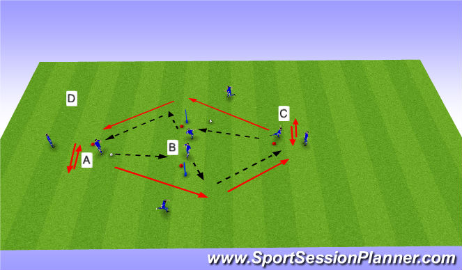 Football/Soccer Session Plan Drill (Colour): Give and Go - in behind