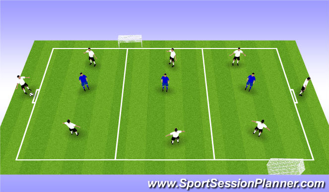 Football/Soccer Session Plan Drill (Colour): Possession End to End