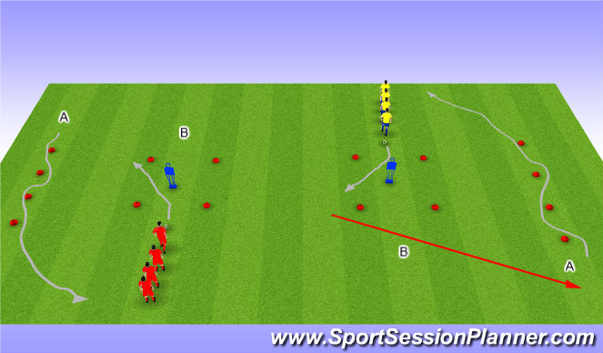 Football/Soccer Session Plan Drill (Colour): Core Activity 1