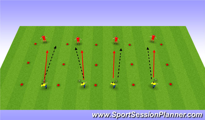 Football/Soccer Session Plan Drill (Colour): Core Activity 2