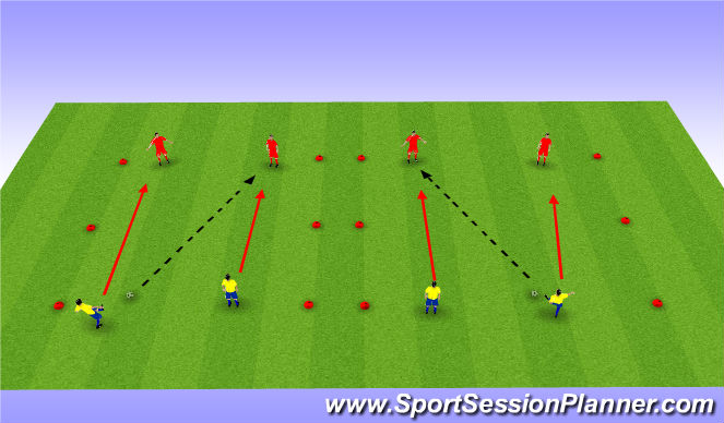 Football/Soccer Session Plan Drill (Colour): Core Activity 3