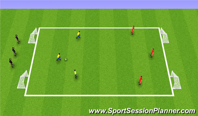 Football/Soccer Session Plan Drill (Colour): 3 vs 3 (INT)