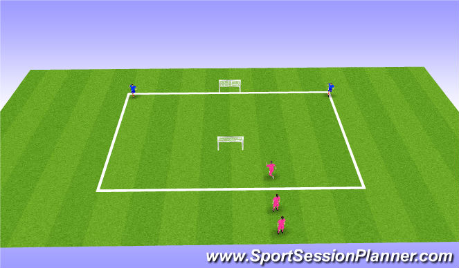 Football/Soccer Session Plan Drill (Colour): 2v1 & 3v2  Transition