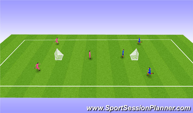 Football/Soccer Session Plan Drill (Colour): 3v3 Transitions