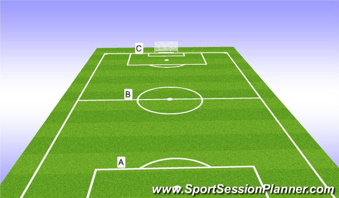 Football/Soccer Session Plan Drill (Colour): Speed Endurance Run