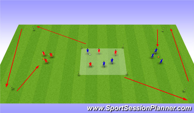 Football/Soccer Session Plan Drill (Colour): 3 v 3 + Endurance Sprint