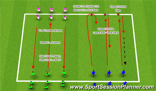 Football/Soccer Session Plan Drill (Colour): Warm-up/Technical