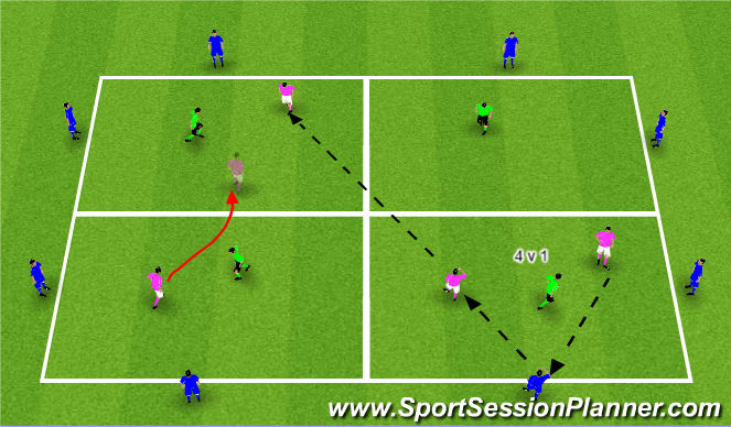 Football/Soccer Session Plan Drill (Colour): Hollywood Squares