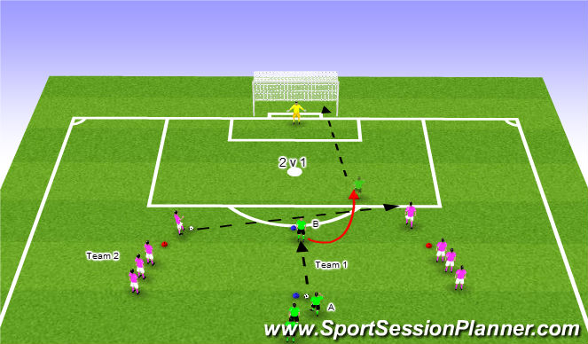 Football/Soccer Session Plan Drill (Colour): 2 v 1 SOG