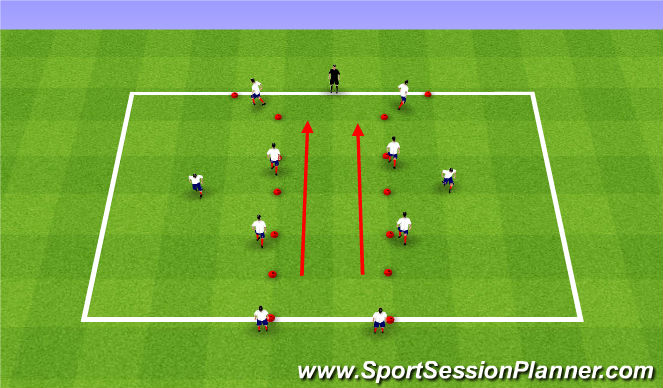 Football/Soccer Session Plan Drill (Colour): Summer ODP Week 5 3rd Session
