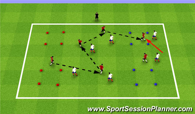 Football/Soccer Session Plan Drill (Colour): Summer ODP Week 6 3rd Session