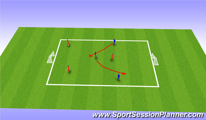 Football/Soccer Session Plan Drill (Colour): SSG 3vs3