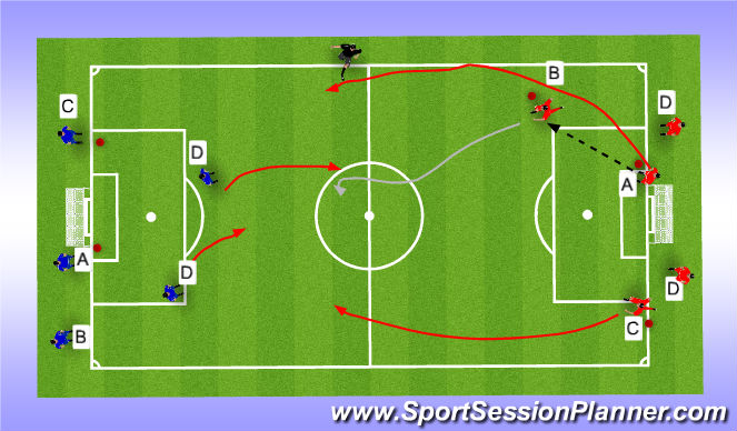 Football/Soccer Session Plan Drill (Colour): Technical (3v2)