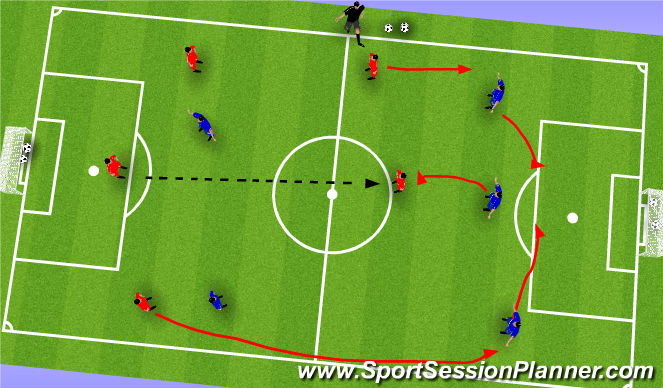 Football/Soccer Session Plan Drill (Colour): Conditioned Game (5v5) or ((6vs6)