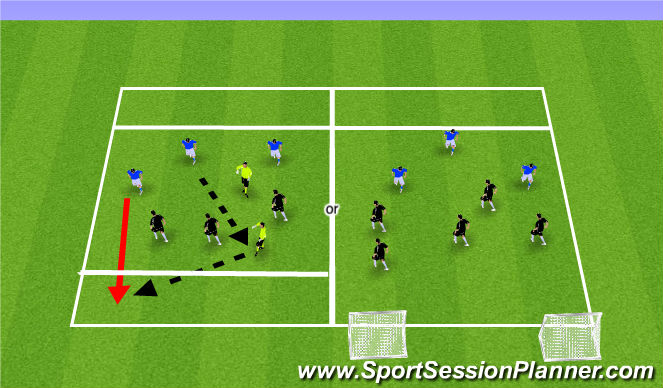 Football/Soccer Session Plan Drill (Colour): 5v3 Endzone Game