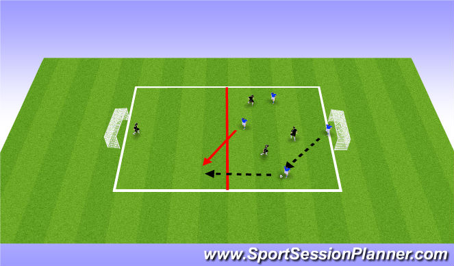 Football/Soccer Session Plan Drill (Colour): Forward Runs & Penetrative Passes