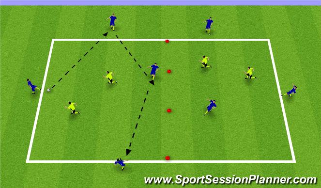 Football/Soccer Session Plan Drill (Colour): 7v4