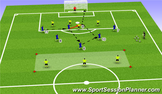 Football/Soccer Session Plan Drill (Colour): 6v4+GK
