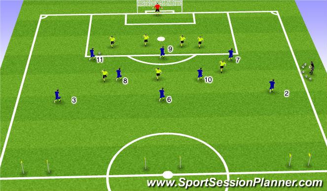 Football/Soccer Session Plan Drill (Colour): 8v7+GK