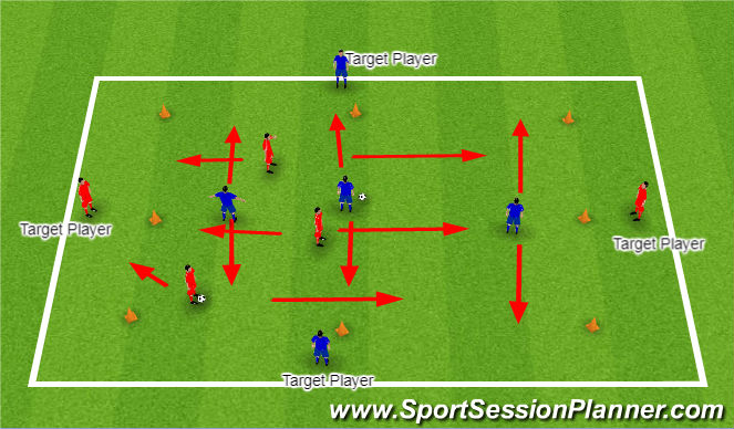 Football/Soccer Session Plan Drill (Colour): Switching sides