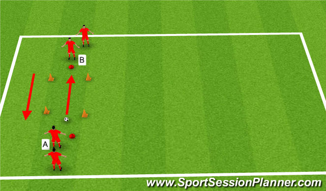 Football/Soccer Session Plan Drill (Colour): Burst of Speed
