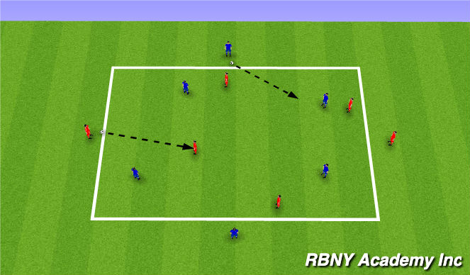 Football/Soccer Session Plan Drill (Colour): Passing with targets