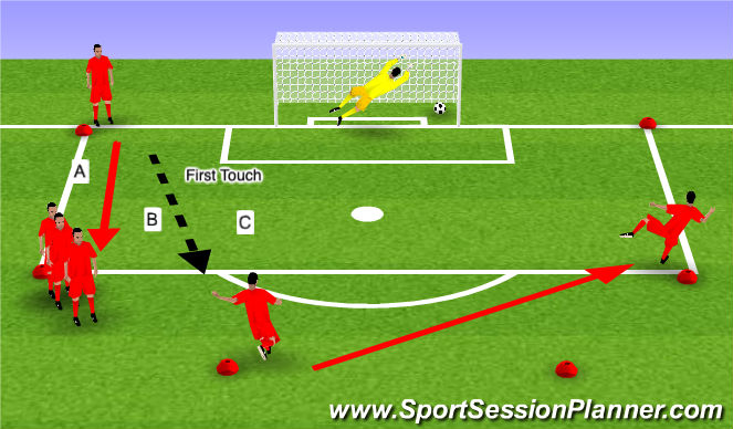 Football/Soccer Session Plan Drill (Colour): Warm 2