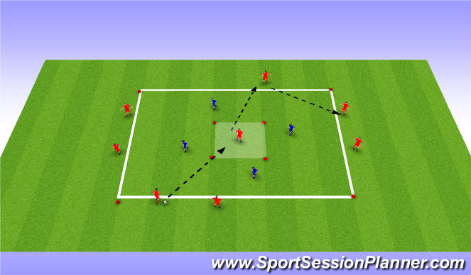 Football/Soccer Session Plan Drill (Colour): Receive, Turn, Pass and Switch Play Possession Game