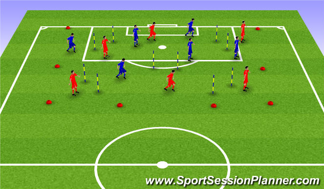 Football/Soccer Session Plan Drill (Colour): 5 Gate Possessions Drill