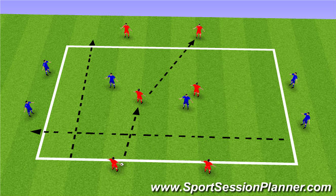 Football/Soccer Session Plan Drill (Colour): 2 v 2 (+6) in box Transitions Drill