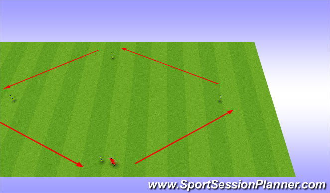Football/Soccer Session Plan Drill (Colour): Diamond Runs