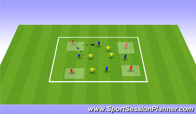 Football/Soccer Session Plan Drill (Colour): Possession 4 v 4 + 4 in boxes