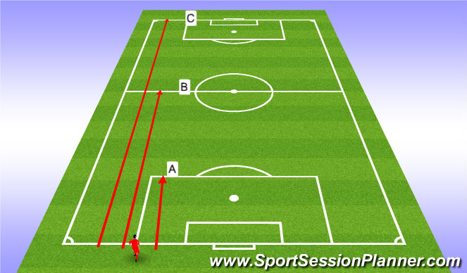 Football/Soccer Session Plan Drill (Colour): Endurance Runs