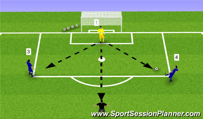 Football/Soccer Session Plan Drill (Colour): Goalkick Build Up
